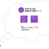 2018-Pe-25. 朴訥なお人柄で「寂」「風化」を語る元田久治先生の美術入門