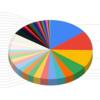 【オプション取引で2602ドル獲得】今週の米国株取引結果【IDEX、RADA、NEXCF】