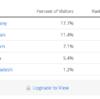 INV Online(アイエヌヴィオンライン)高利回りHYIP投資 元本返済あり! 日利1.8~4% 運用開始・登録方法