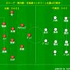 J1リーグ第24節 北海道コンサドーレ札幌vsFC東京 レビュー