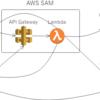 AWS CodeBuild+AWS SAM(Lambda)+Slackで最高なAndroid CI環境を作る