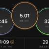 東京マラソンの目標タイム。
