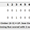 Indians 2 - Tigers 1 (2019/9/18)
