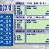 9月8日・土曜日 【ポケモン図鑑25・ズルッグ】