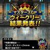 level.1632【マスターズGP】第2回神獣杯・最終週開幕!