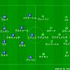 【マッチレビュー】リーガエスパニョーラ第35節 バルセロナ対レバンテ