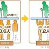 日本の少子高齢化は全く問題ない。