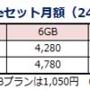 遂に登場!iPhone7を購入できる格安SIMを比較