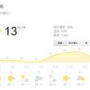 気温13℃って、、、