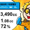 千葉市緑区高田町1号発電所の10月分のチェンジコインを分配しました