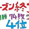 横浜DeNAベイスターズ 10/10 阪神タイガース25回戦