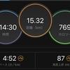 1/2 マラソン練習 15キロジョグ