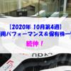 【株式】週間運用パフォーマンス&保有株一覧(2020.10.23時点) 続伸!