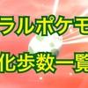 【ポケモン剣盾】ソードシールド全ポケモン孵化歩数一覧!!!【まとめ】