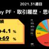 今週My PFは【+4.1%】2021年week 31の米国株資産推移
