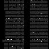 iシェアーズ米国優先株式ETF(PFF)から分配金が入金されました