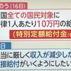 一律10万円給付は支持率対策なのか?