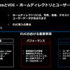VDIとNutanix Filesの組み合わせのメリットとWindows10イメージの最適化に関して