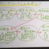 【ブログ休止中にやったインタビューゲーム!】