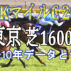 【NHKマイル 2020】過去10年データと予想