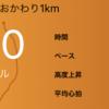 フロストバイトロードレース前日の練習会!