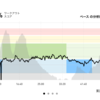 ジョギング10.0km・TKGな朝食