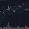 【量子技術関連株】2020/12/24:テラスカイ、チャートと信用残高に売りシグナル