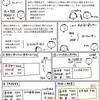 【問題編50】小口現金(報告と補給)