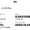 BITMAX暗号資産貸出、10%キャンペーン終了後の金利