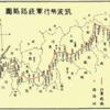 吉村昭「天狗争乱」の舞台を歩く(敦賀編)