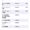 2020/07/09(木)