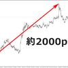 【勝てるFX手法】移動平均線『200MA』を使った相場の見方