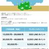 連休中のネットショッピングに! LINEショッピング 暑中ポイントキャンペーン 最高5,000 LINEポイント=3,870 ANAマイルを獲得可能!【~7/16】