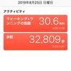 2019年08月31日クソ散歩 ~1週間で265.4km歩いた週~