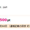 【ハピタス】1,500ポイントを狙い岡三オンライン証券に申し込みました!
