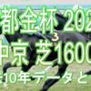 【京都金杯 2021】過去10年データと予想
