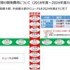 大阪メトロ15駅の「個性的なデザインへの改装」について