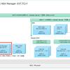 自宅ラボ NSX-T 3.1 の構築。Step-04: NSX Manager のデプロイ
