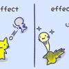 間違えやすい affect と effect の違いをイメージで覚えよう