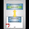 opensocial-as3-clientライブラリを使ってみた(1)