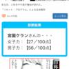 【雑記】ムーンアデルパ