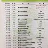 【入試情報】私学フェスタ2020福山は開催中止
