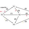 【グラフ理論とネットワーク理論】Network and Flow #3