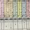 2017 阪神大賞典・スプリングステークス 予想