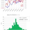 短期トレード結果_210906(月) ¥+358,614