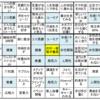 大谷翔平が作成した目標達成シートを正月に作ったらワクワクした