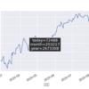 株式 日次損益 2020-08-05