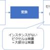 論文を読む「Online Model Distillation for Efficient Video Inference」⑲