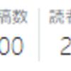 900記事書いた