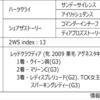 POG2020-2021ドラフト対策 No.91 コントゥール